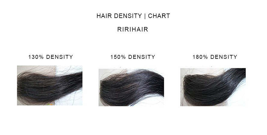 wig density chart